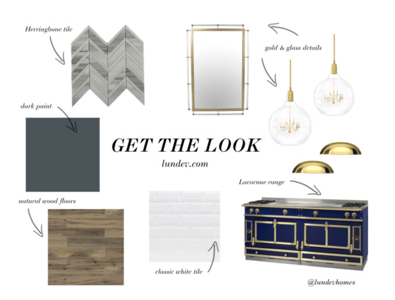 Get the Look Series