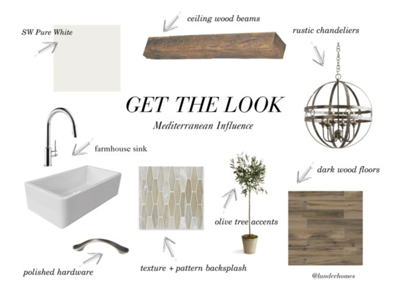 Get The Look: Audubon